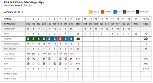 Dye Course Scorecard